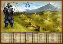 Настольная игра - Shogun (Сёгун)