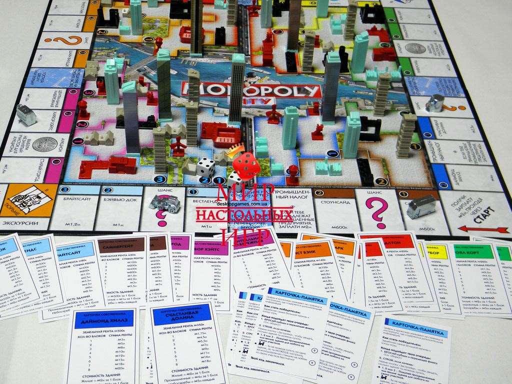 Монополия Сити (Monopoly City) - купить настольные игры в Киеве, цена в каталоге интернет магазина Игромаг